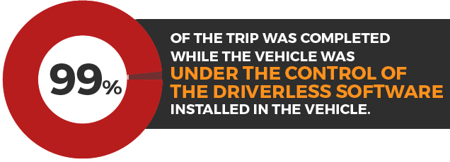 statistics on vehicle trips under driverless software